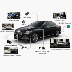 Driver Assist SystemImage